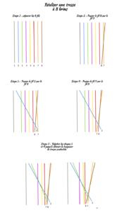 Explications du tressage de la corde à 8 brins